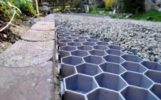 Геосинтетические дорожные материалы