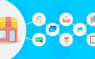 Увеличение конверсии продаж с сервисом онлайн-консультант
