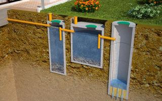 Локальные очистные сооружения: материал изготовления